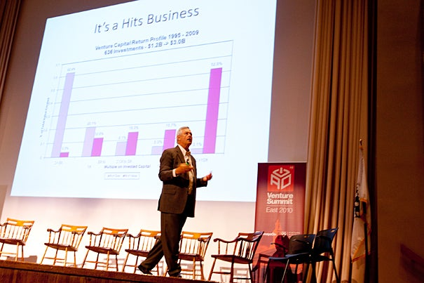 Professor Bill Sahlman of Harvard Business School delivered the keynote address at a three-day conference on venture capital and investing at the Harvard Business School.