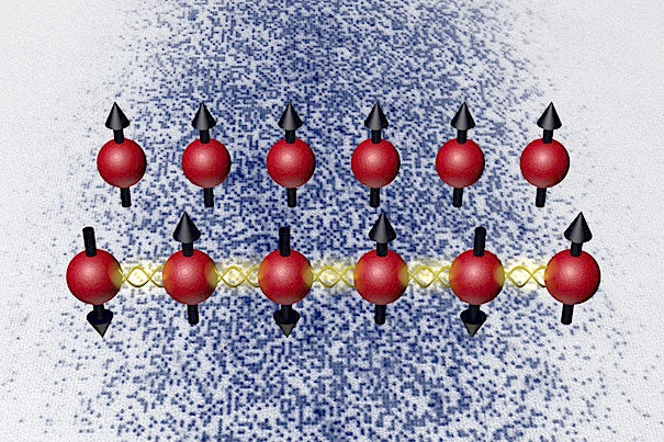 The physicists prepared a chain of single-atom magnets (red spheres with black arrows indicating north-south orientation) that repel one another, and aligned them (back row) with an external field. By reducing the field, they were able to observe reorientation (front row) caused by the magnetic repulsion (yellow helix) and minute quantum fluctuations. The background shows an image of the individual magnets, each comprising a single atom, as observed in the experiment.