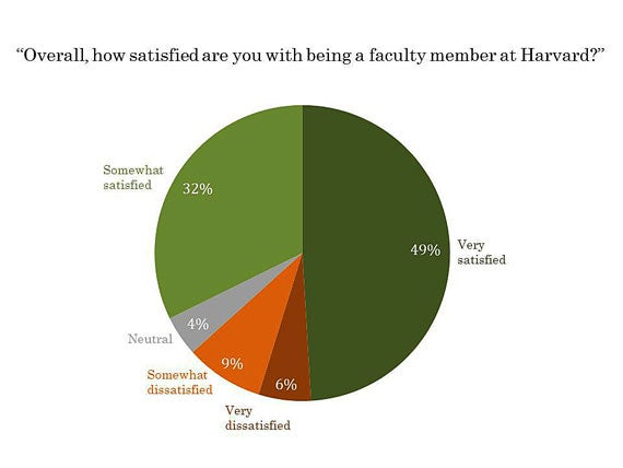 FacultySurvey_1
