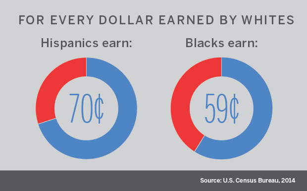 2015_11_03_Gazette_Race_Inequality