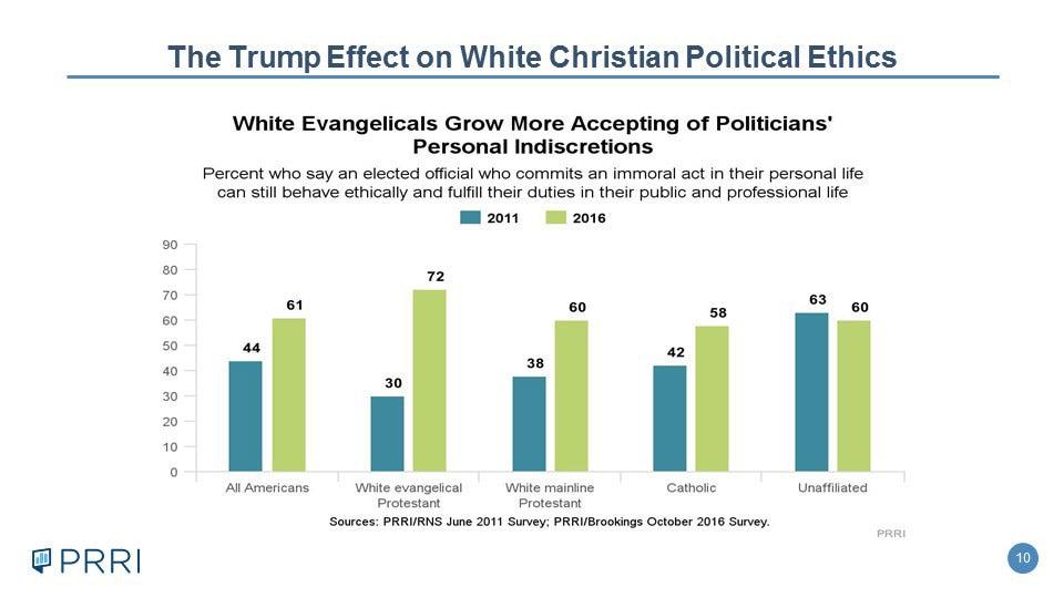 Divinity School speaker examines worry in white, Christian