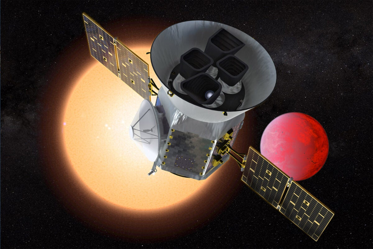 TESS satellite