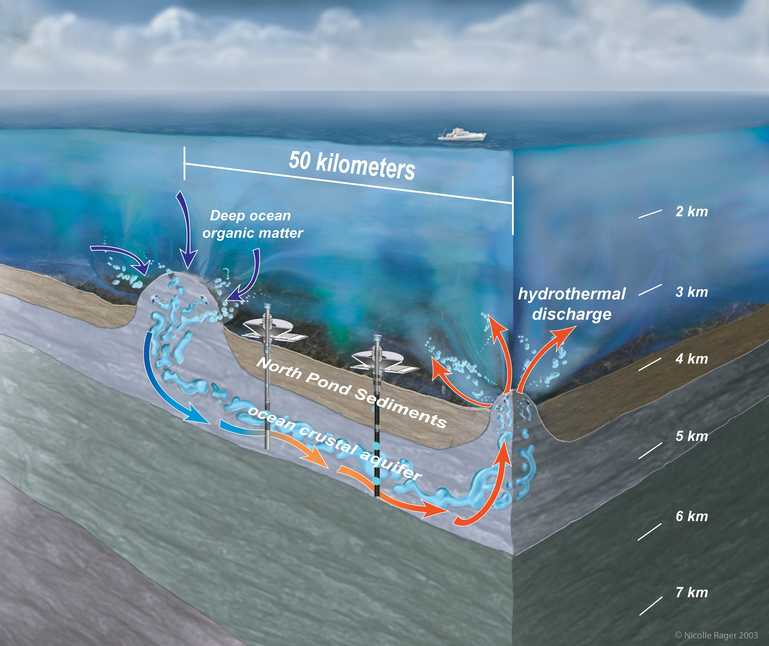 Chart showing underwater drilling.