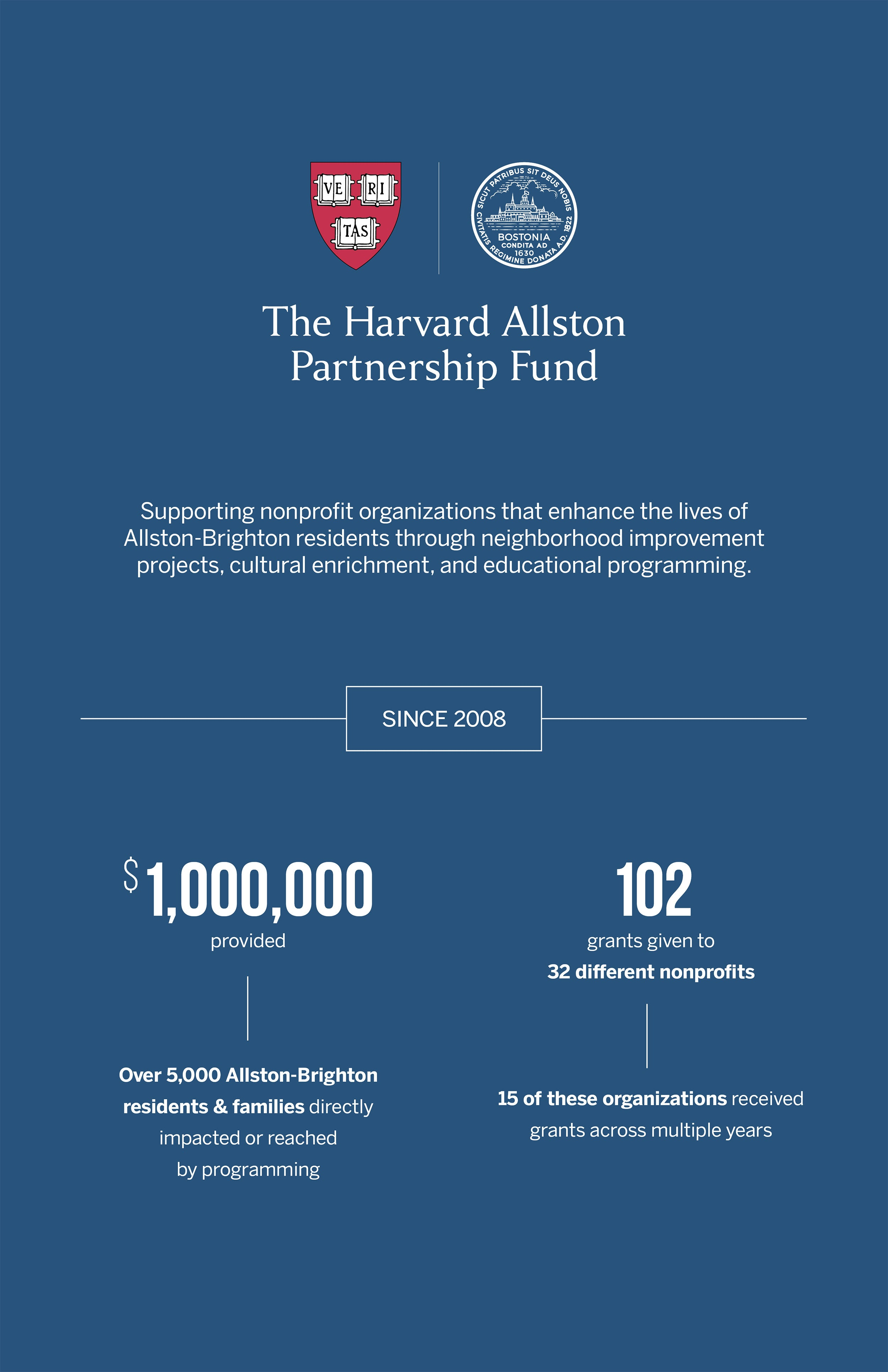 Allston Fund graphic