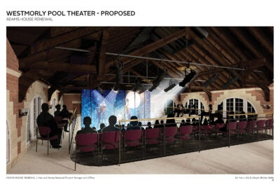 Artist's rendering of Adams House Westmorly Pool Theater.