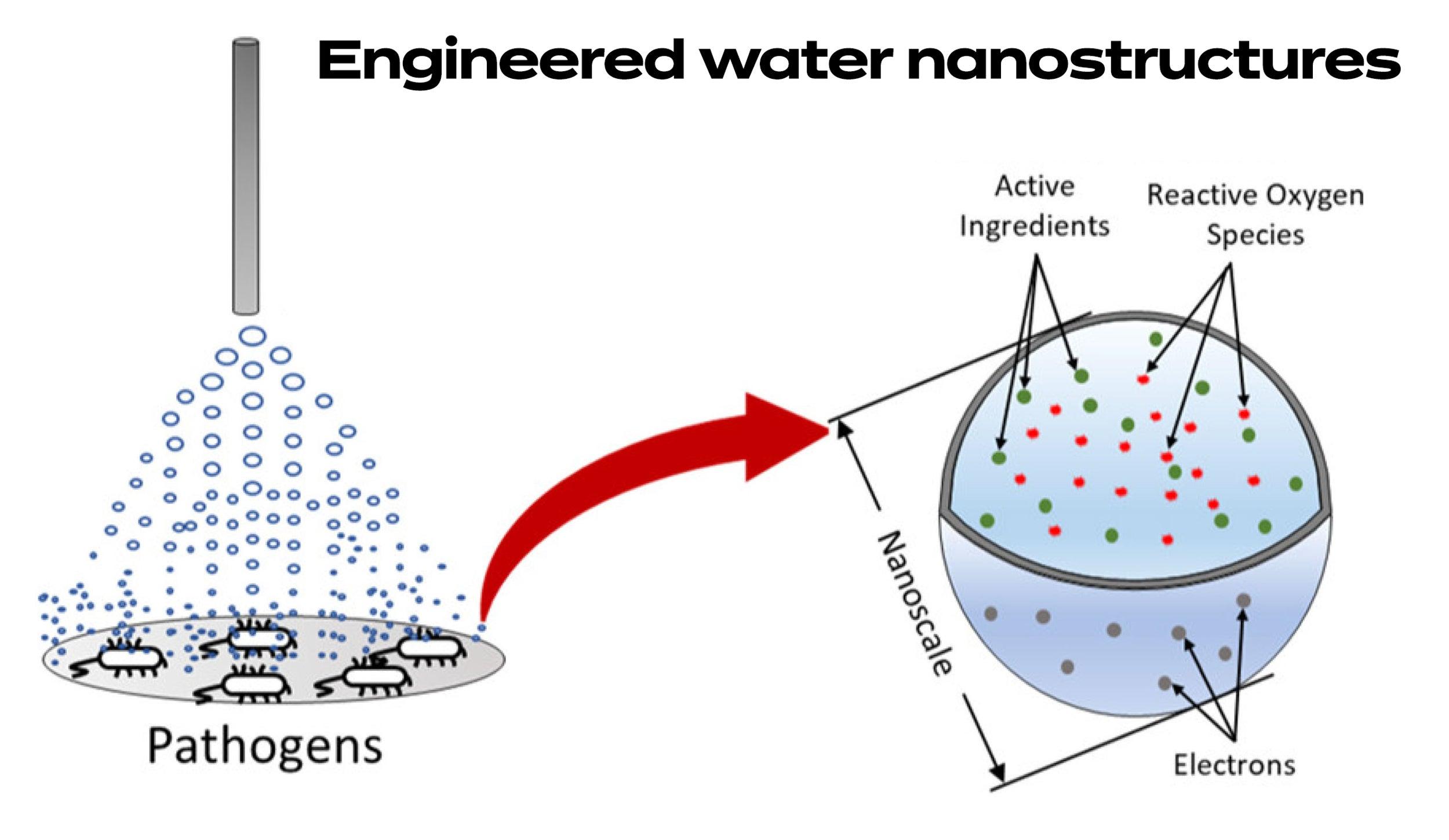 Graphic for handwashing.