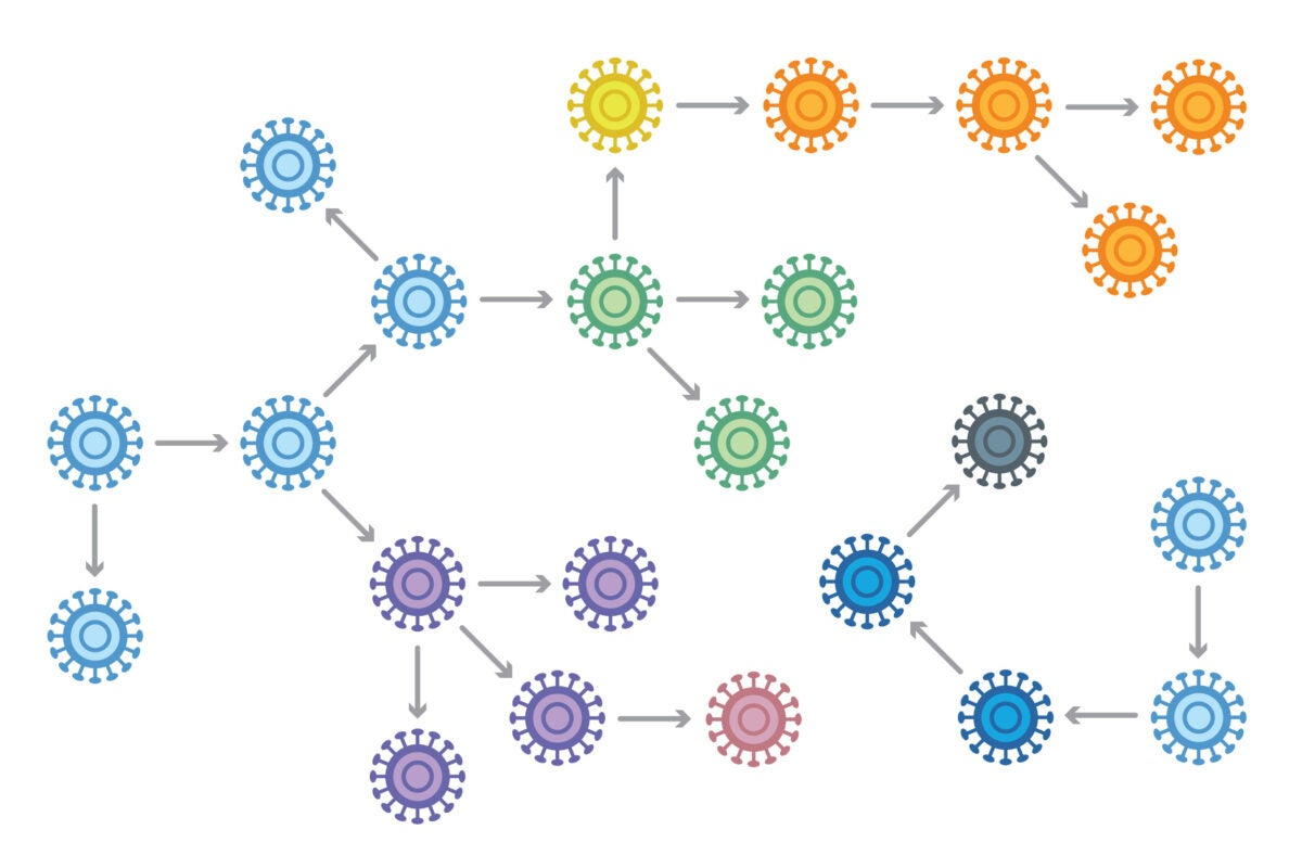 Graphic of spread of viruses.