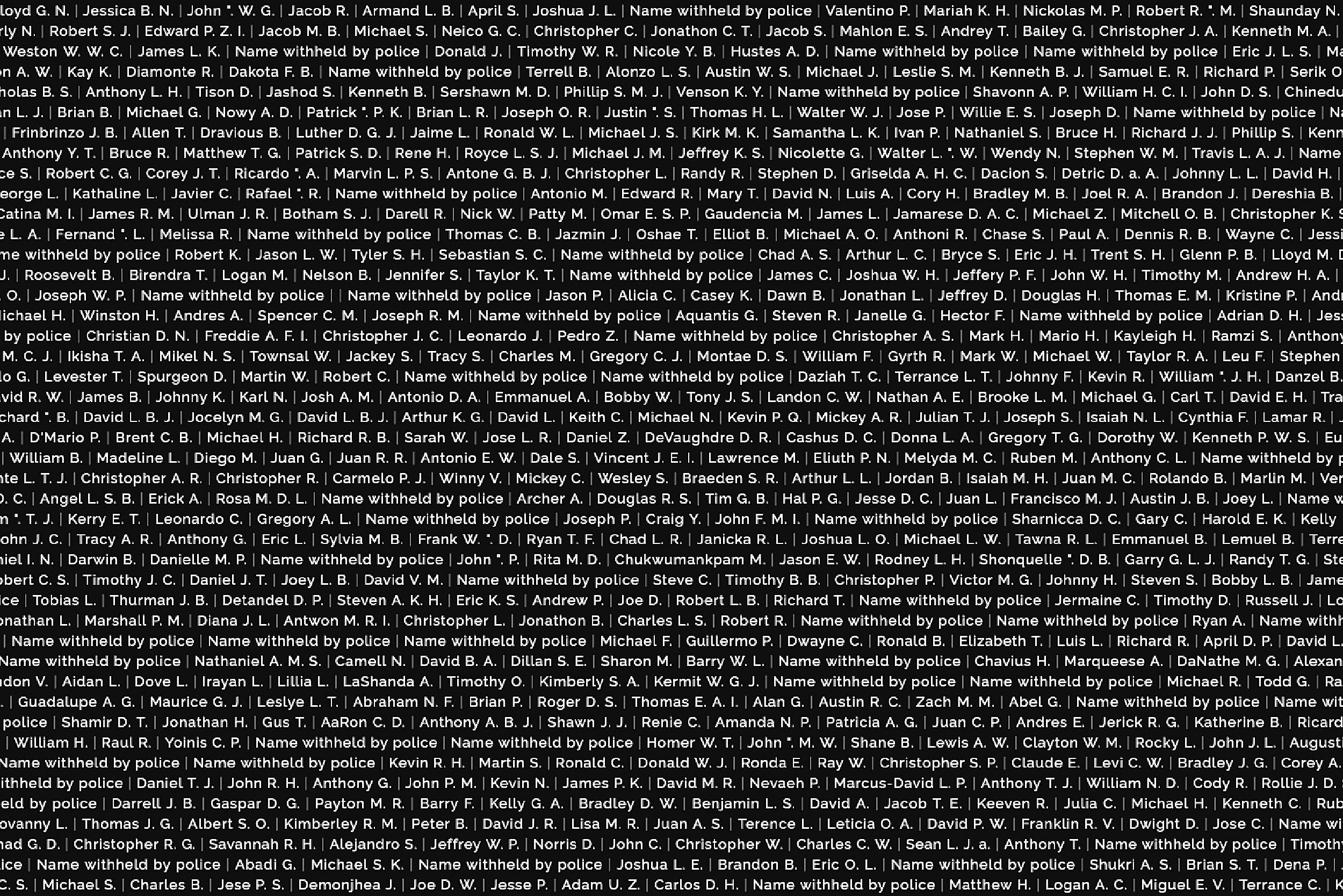 White text of names against black background.