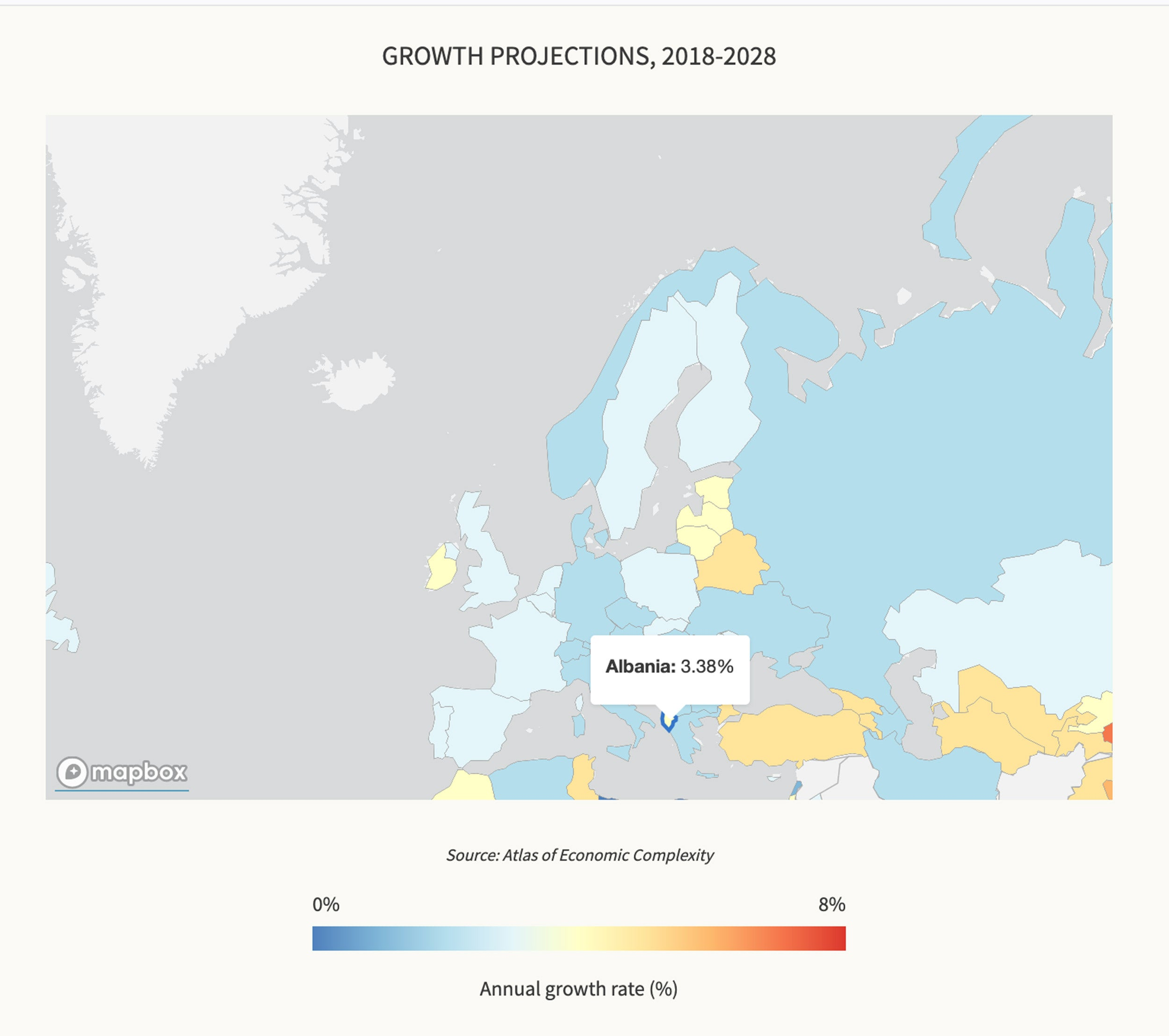 Graphic showing growth projections in Albania.