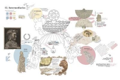Dante map.