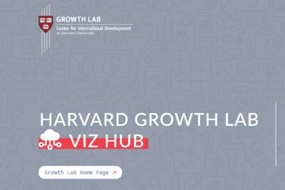 Growth lab banner.
